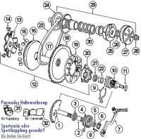 BT49QT-22D1 HERO 4T AC Kickstarter, Kupplung und Variomatik 12 Zoll 729
